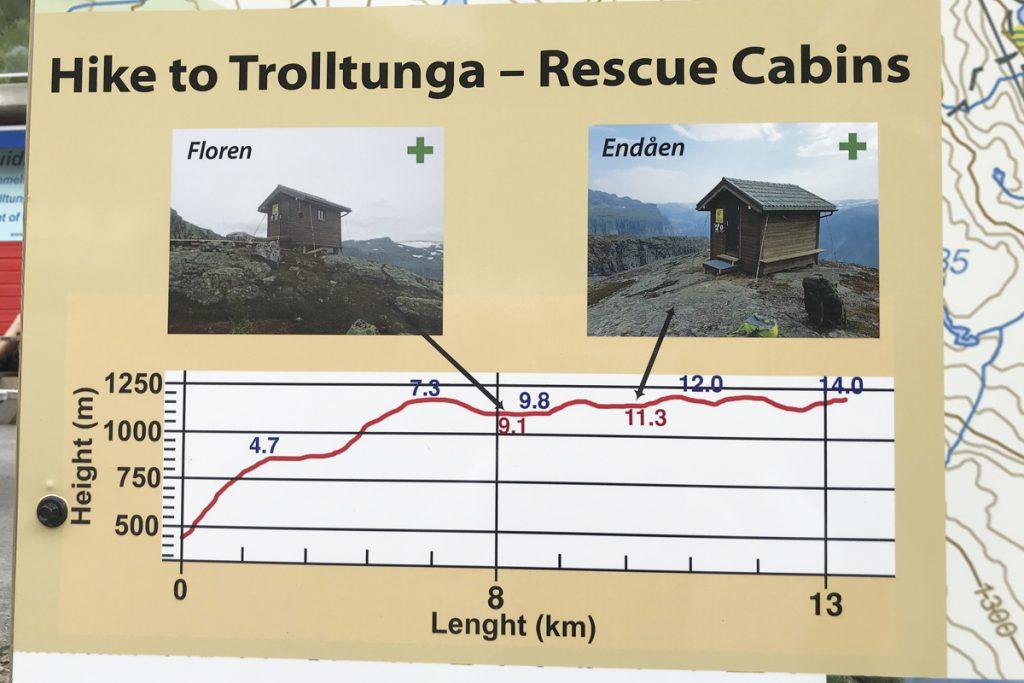 Här kan man se hur högt och långt det är till Trolltunga